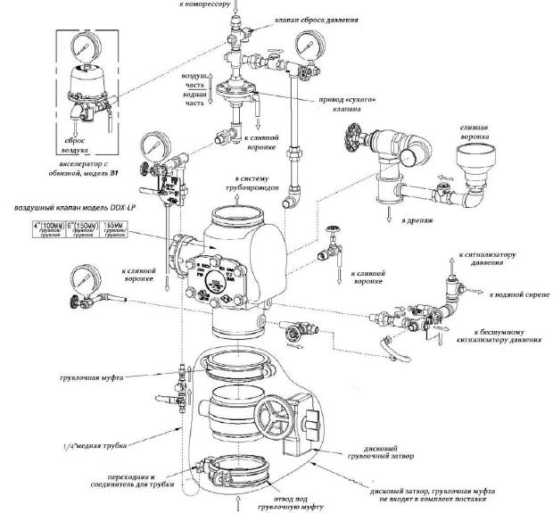 Рис. 2. Схема запчастей воздушного сигнального клапана