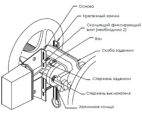 Рисунок 2. Размеры датчика положения клиновой задвижки
