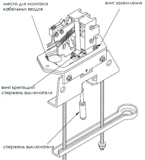Рисунок 3. Размеры датчика положения клиновой задвижки