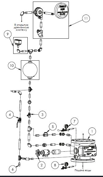Схема 3 водосигнального клапана 8''