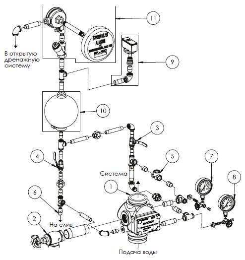 Схема элементов обвязки