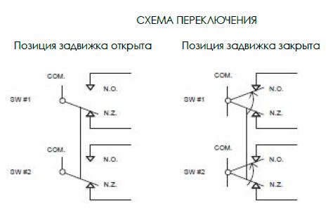 Схема переключения датчика положения клиновой задвижки