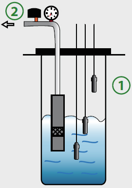 пример монтажа для подключения ШУ SMART EVO 1
