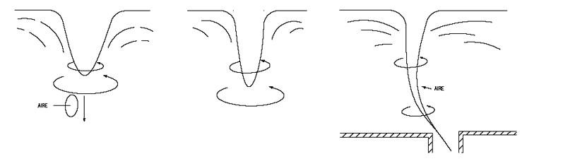 Структура формирования вихря. Как закручивающийся водный поток образует «хобот», который затягивает воздух во всасывающий патрубок.