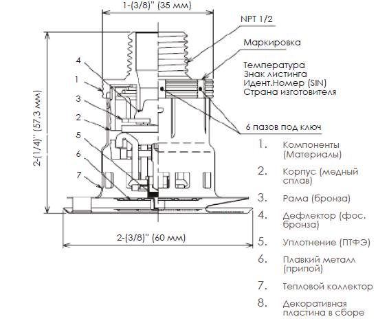 Cкрытый ороситель быстрого и стандартного реагирования розеткой вниз, модель RD105