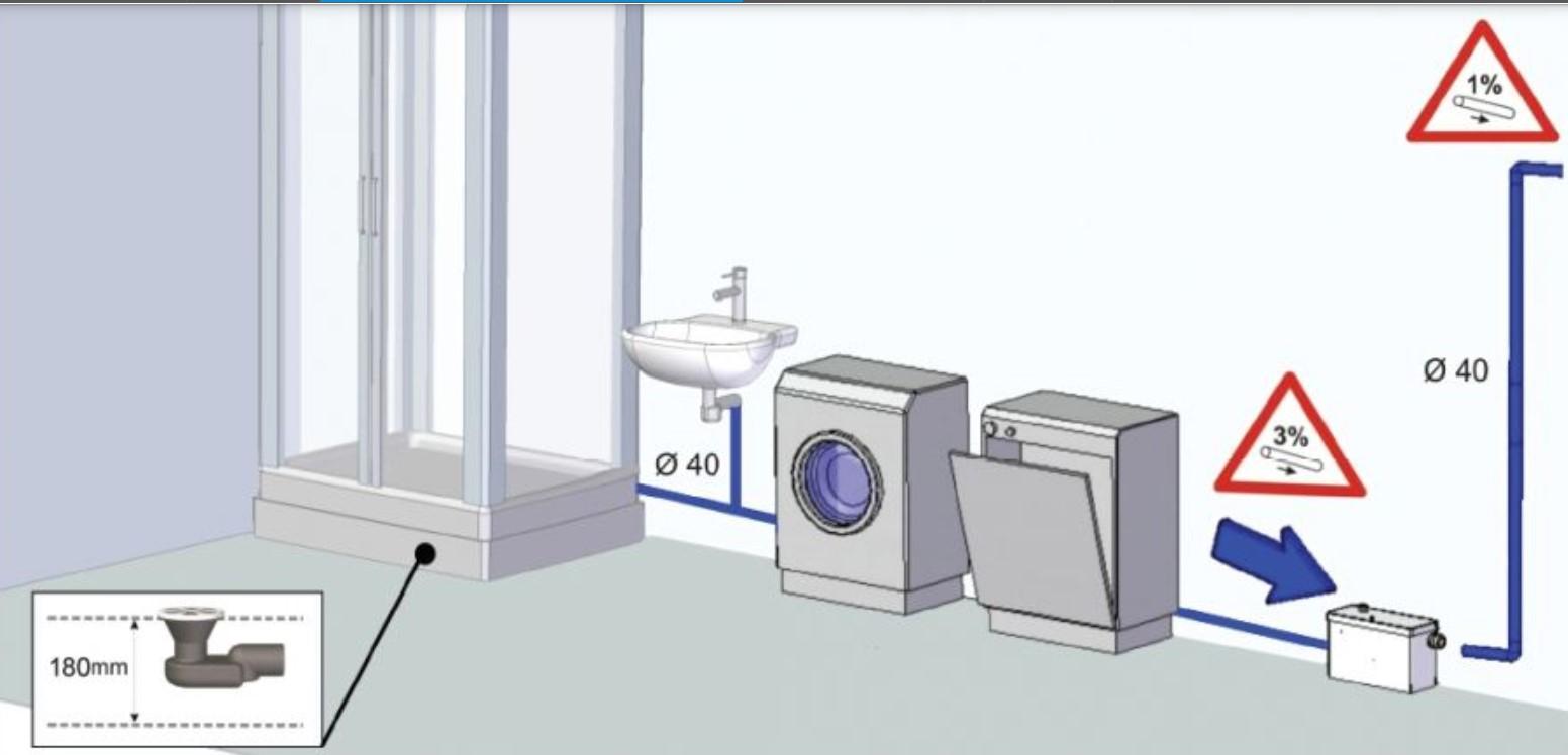 Как правильно подключить стиральную машину к сололифту
