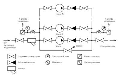 схема_системы_водоснабжения_многоэтажного дома