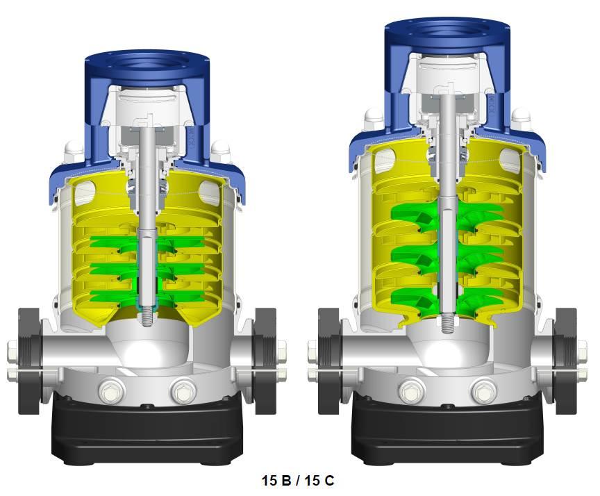 DP-Pumps повышает гидравлическую эффективность вертикальных многоступенчатых насосов DPV 15B > 15C
